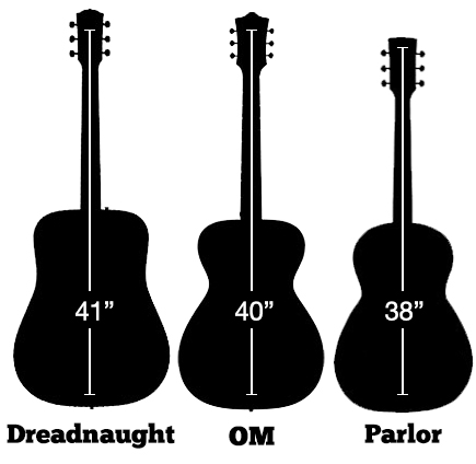 guitar-size-chart-comparison-2